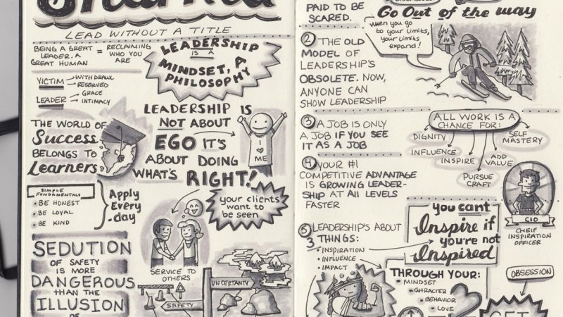 Live sketchnotes from conference