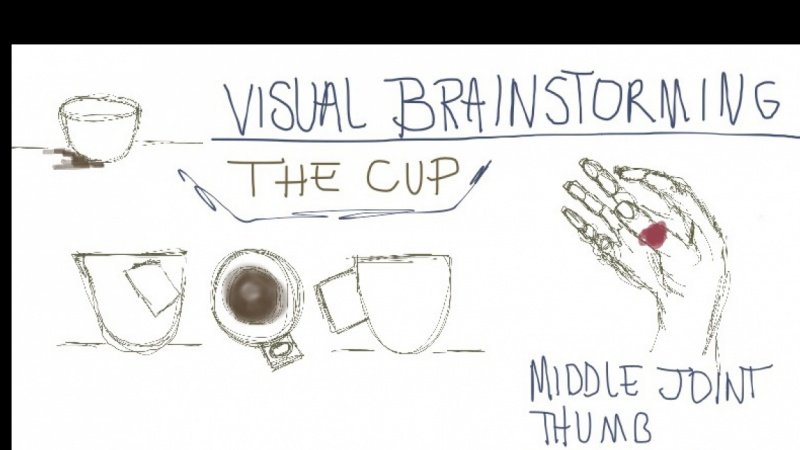 Visual Brainstorming- Cup