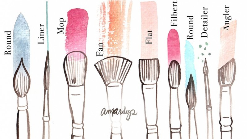 Brush Cheat Sheets