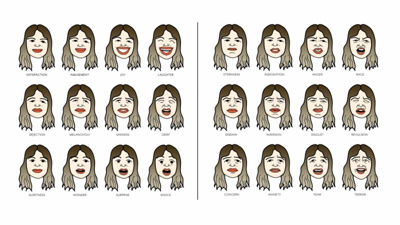 Cartoon Range of Emotions