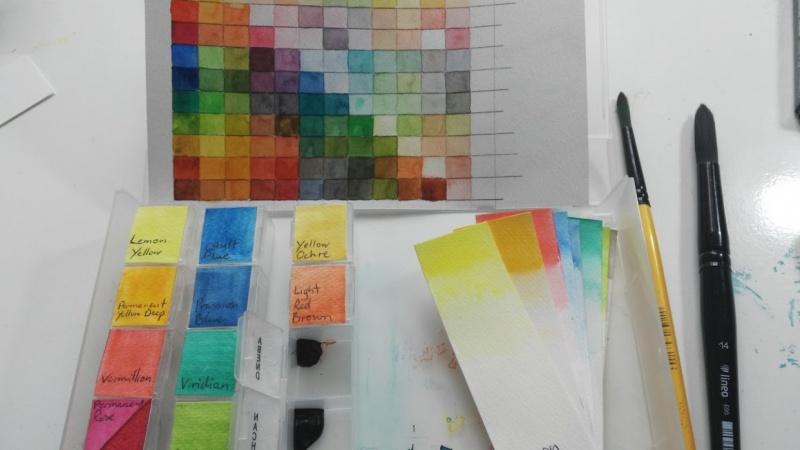 Mijello Mixing Palette