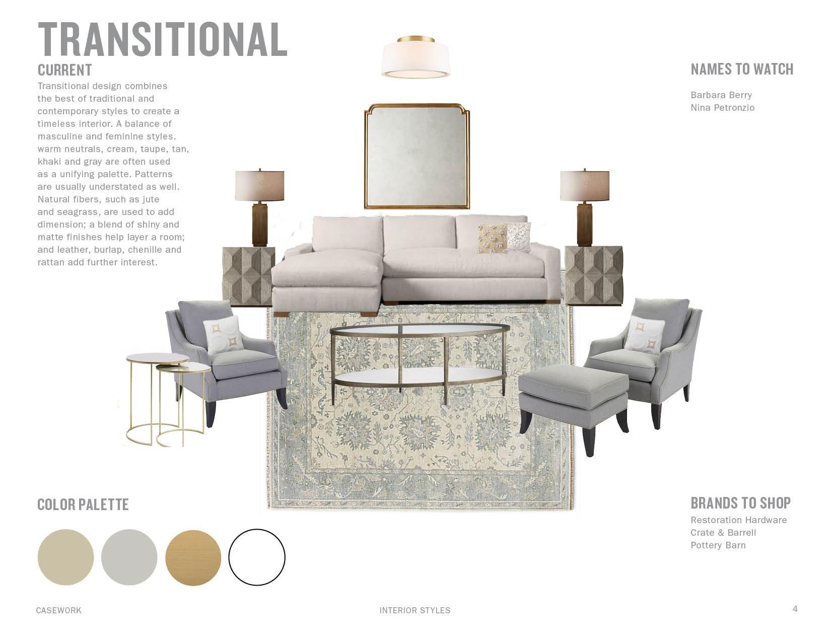 Interior Style Basics A Breakdown Of Top Interior Styles Skillshare Projects