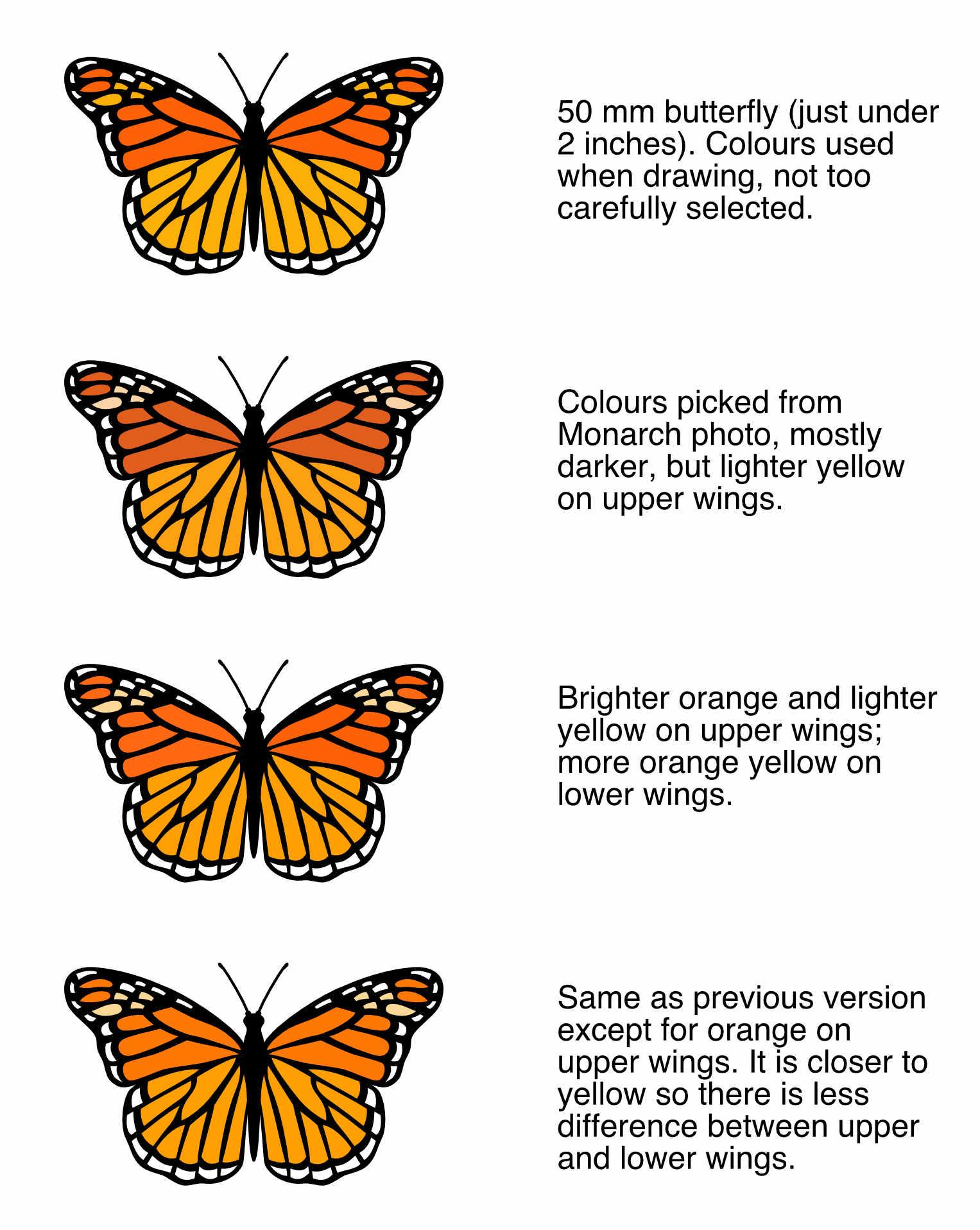 monarch butterfly skillshare projects