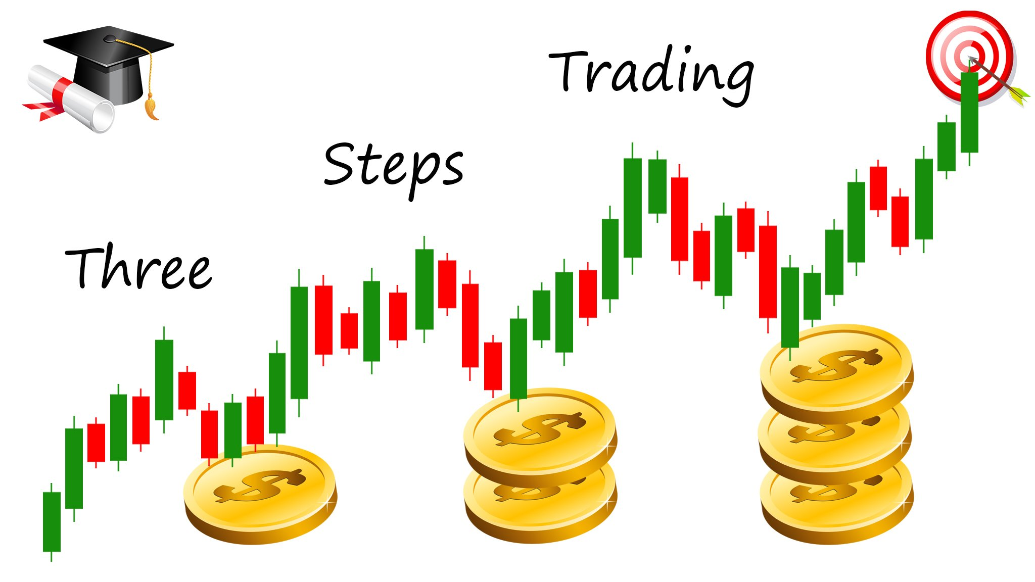 Forex - Live Trading with Real Money - Harmonic Patterns