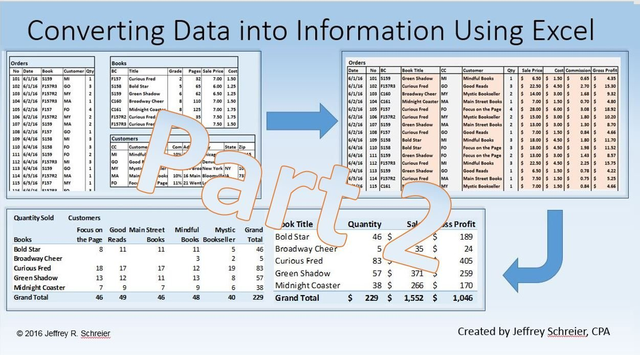 Converting Data into Information Using Excel - Part 2