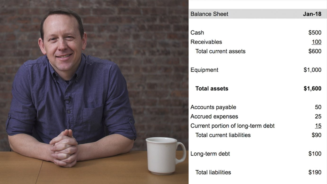 Accounting Fundamentals: Understanding Financial Statements