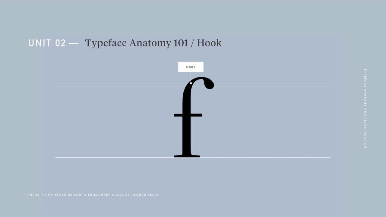 Introduction to Typeface Design   Alonzo Felix   Skillshare