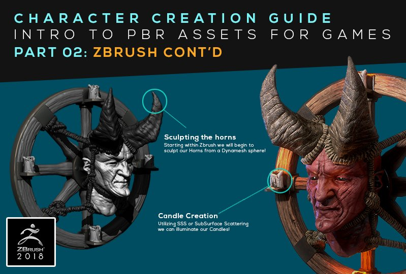 Character Creation Guide: PBR Assets for Games: Part 02: Zbrush Cont