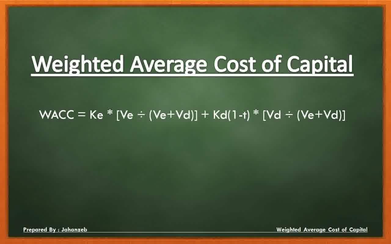 problems on cost of capital computation The calculation of a firm's cost of capital, in which each source is weighted, is called the weighted average cost of capital.