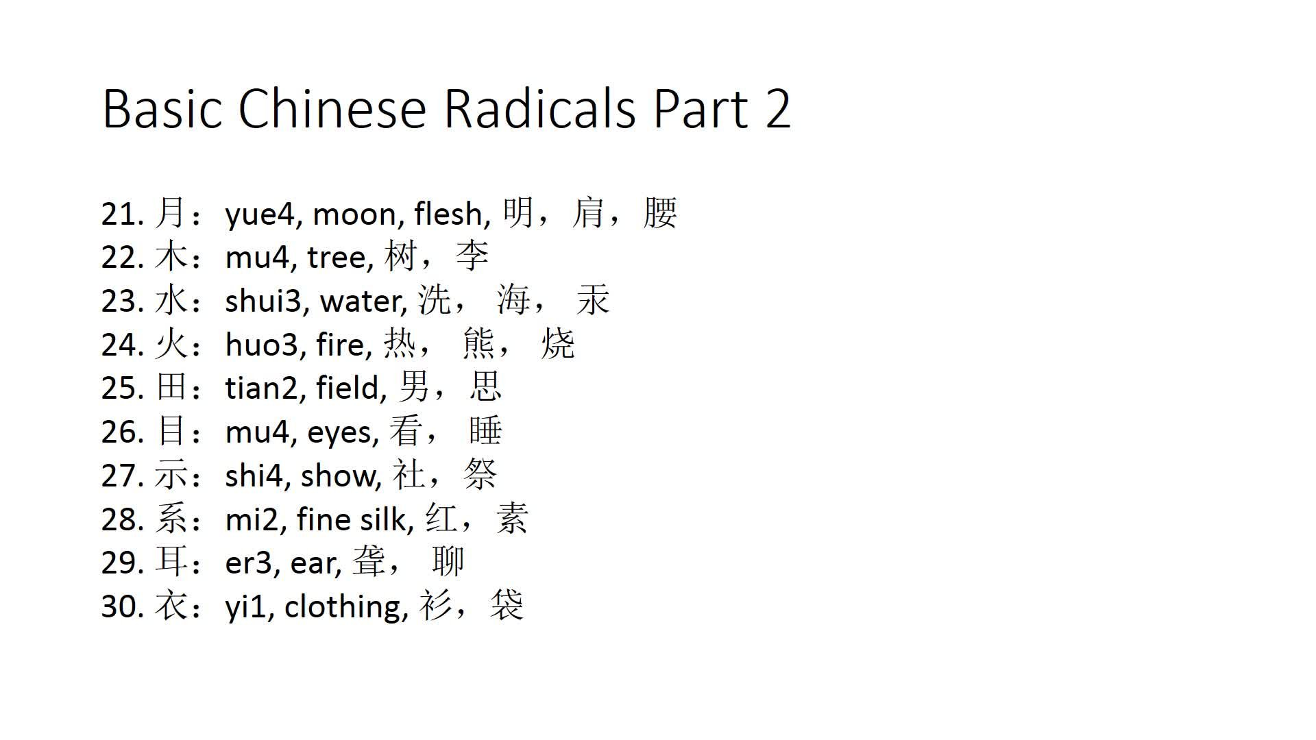 Mandarin Chinese Introduction To Chinese Writing System Part 1