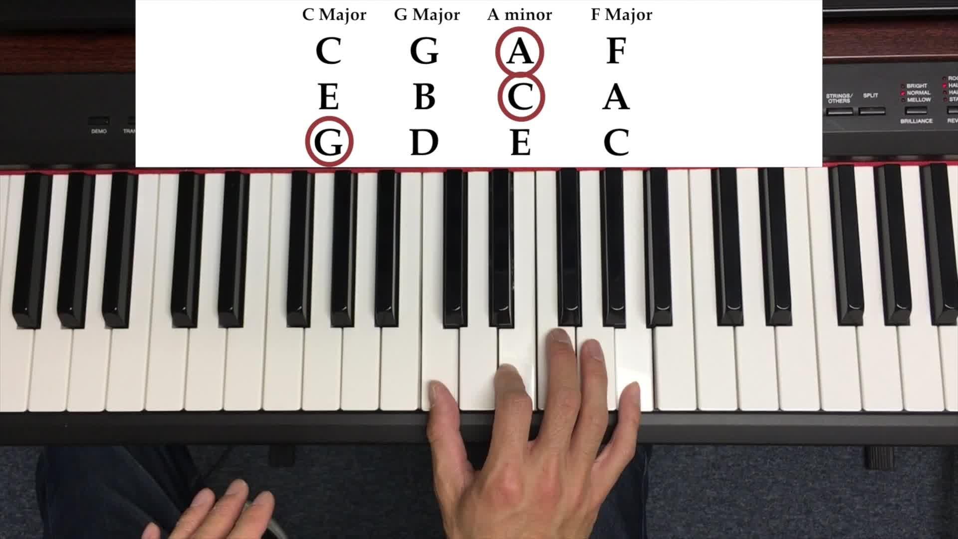 Modern piano 101 play songs today rw studio skillshare hexwebz Choice Image