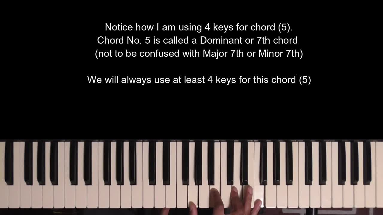 Learn to play soulful chords on the piano adrian caines skillshare hexwebz Gallery