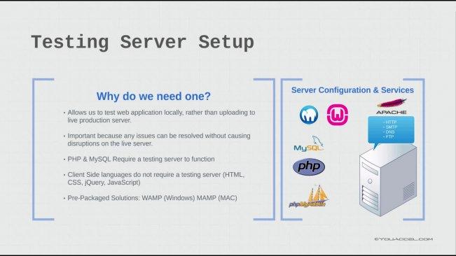 Web Development Masterclass - Part 4 of 13 (Configuring Testing