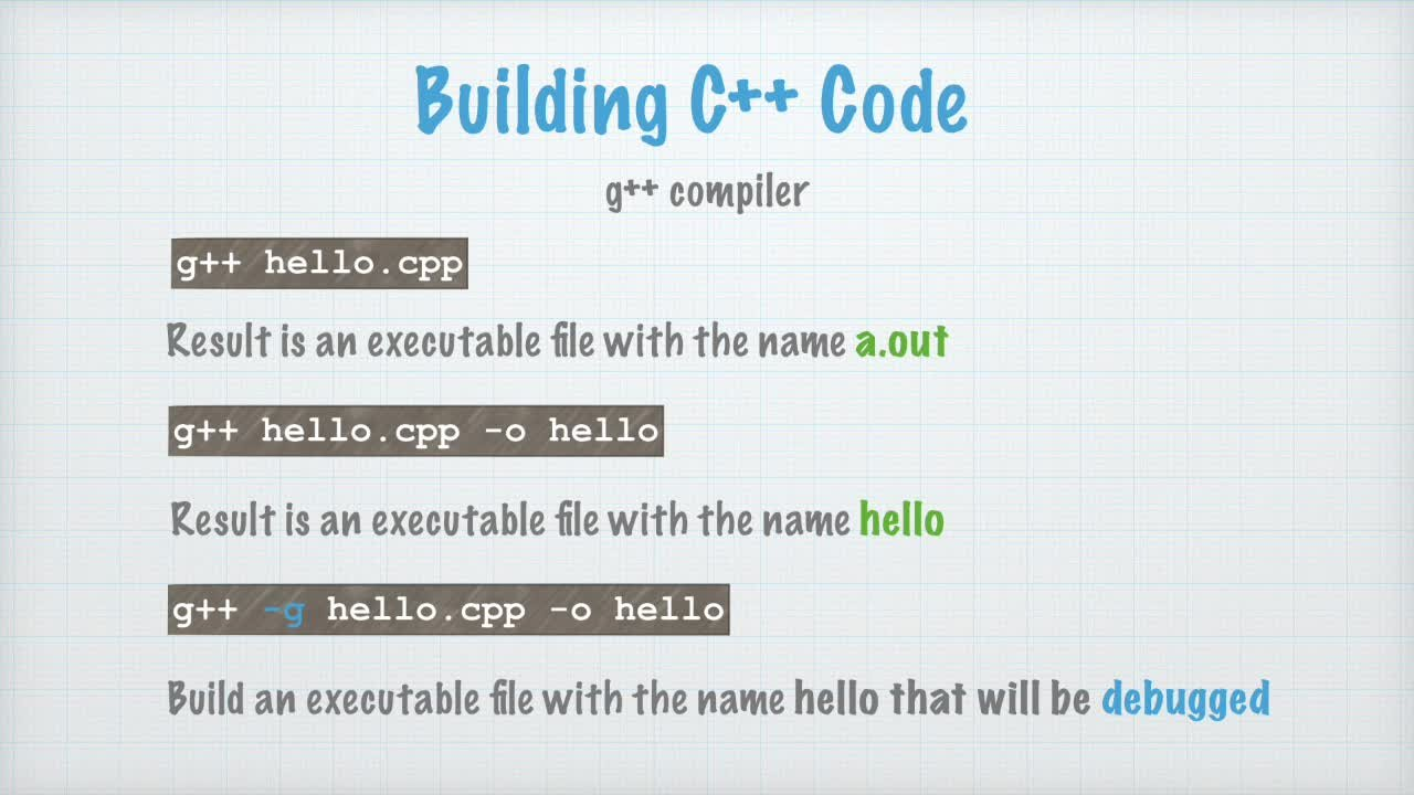 Introduction To C And Qt5 Programming For The Raspberry Pi Wiringpi Code Barbara Hohensee Skillshare