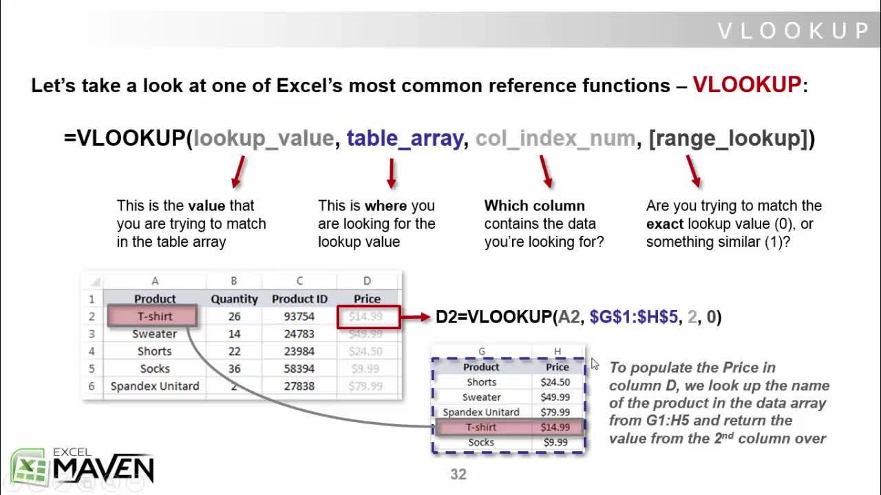 Excel Formulas & Functions Part 5: Lookup & Reference Functions