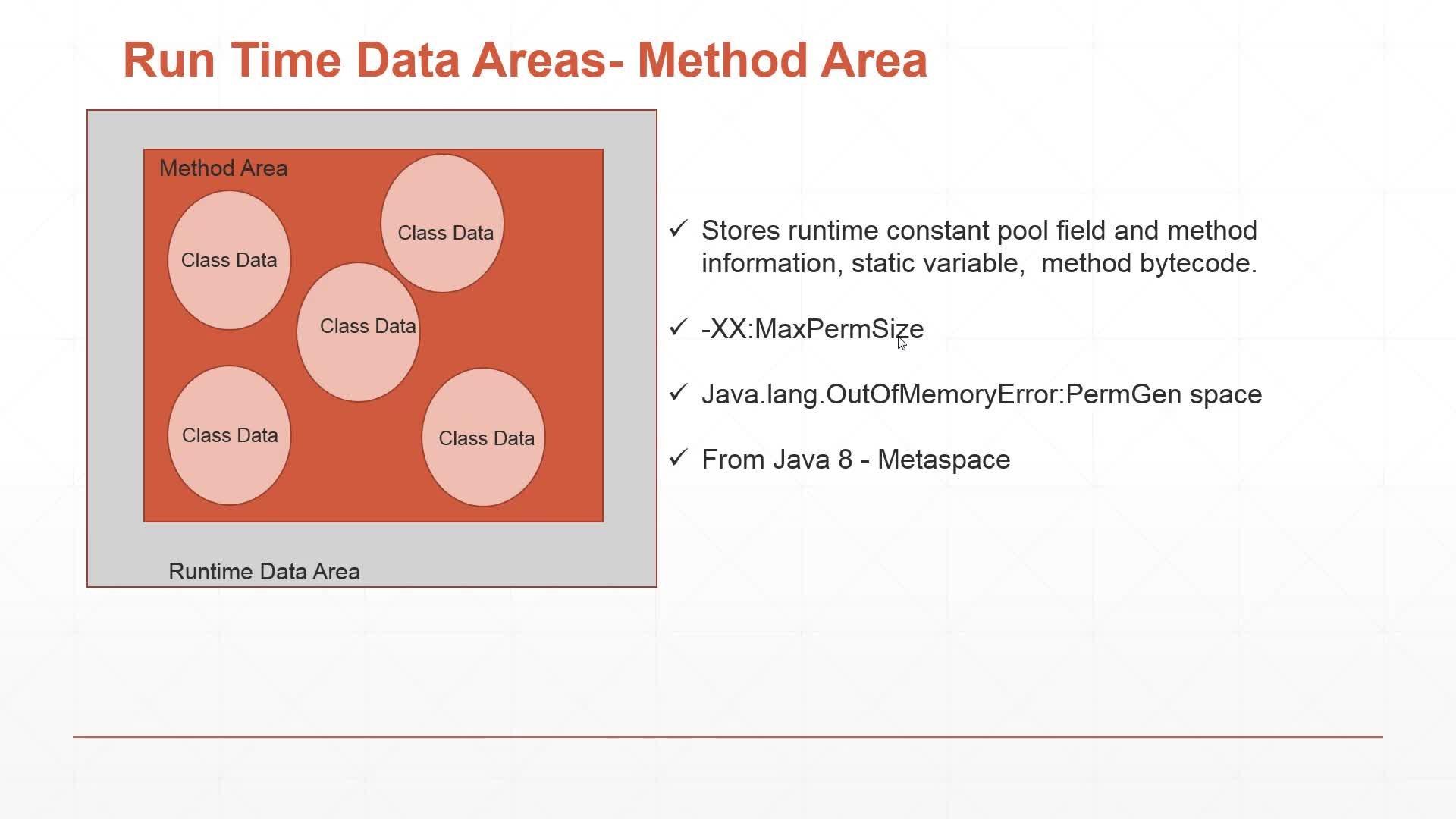 Deep Dive into Java Virtual Machine Architecture and Java