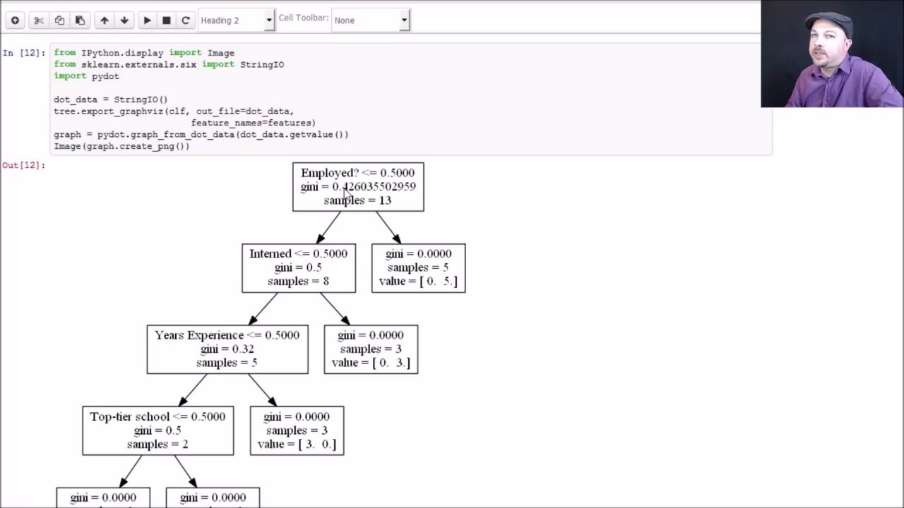 Graphviz Python Example