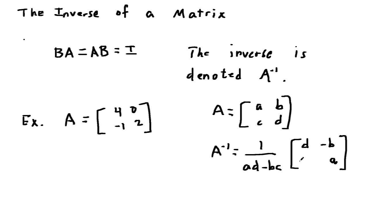 Linear Algebra for Beginners: Open Doors to Great Careers | Richard