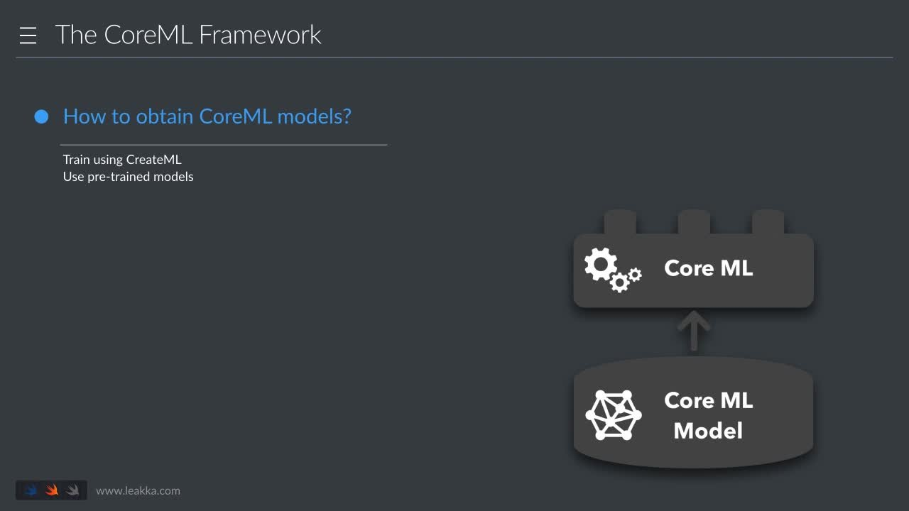 Machine Learning with Core ML 2 and Swift 5 - A Beginner-Friendly