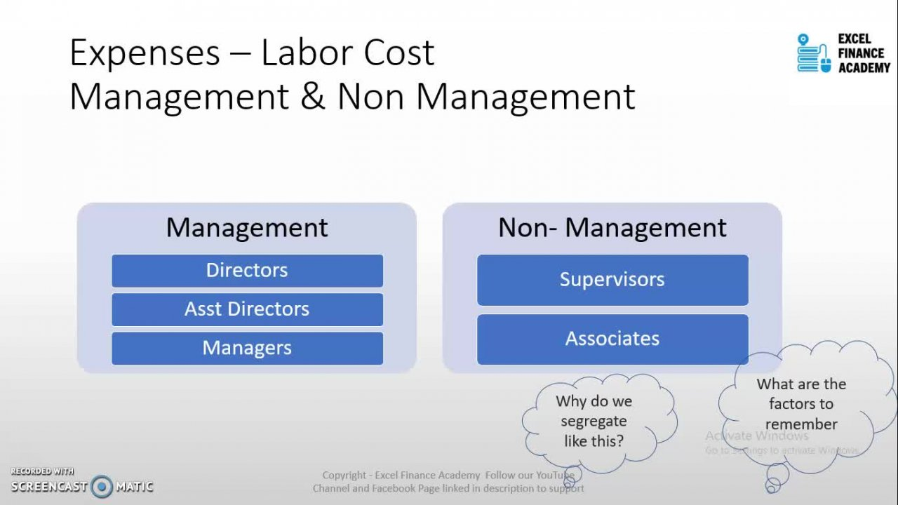 Hotel Management - Expenses Analysis and Cost Management | Manish