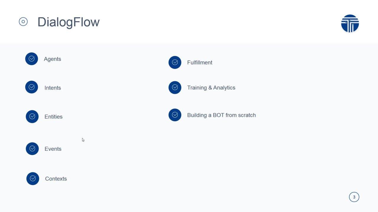 Creating ChatBot: Microsoft BOT Framework & DialogFlow
