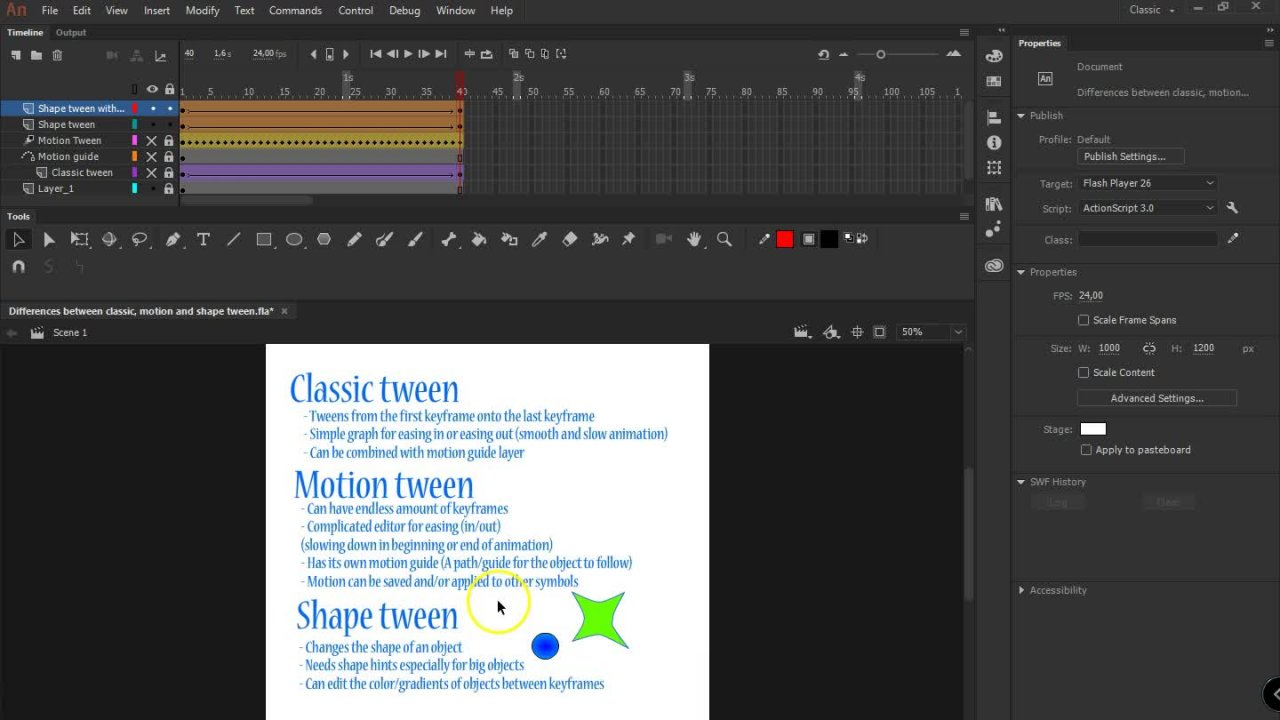 Adobe Animate CC: Create animations using images | Samantha