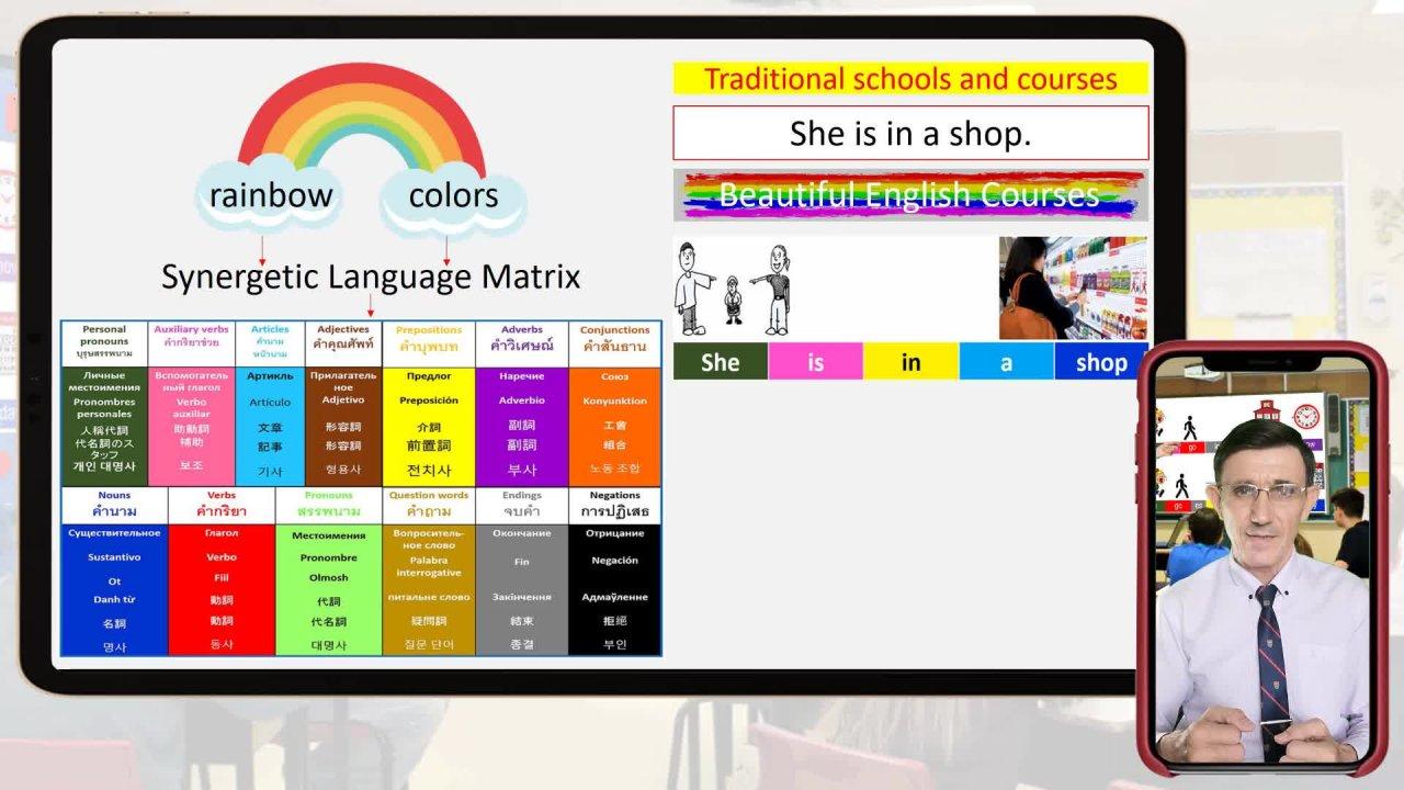 Elementary English Course. Understand English Grammar and Start Speaking.