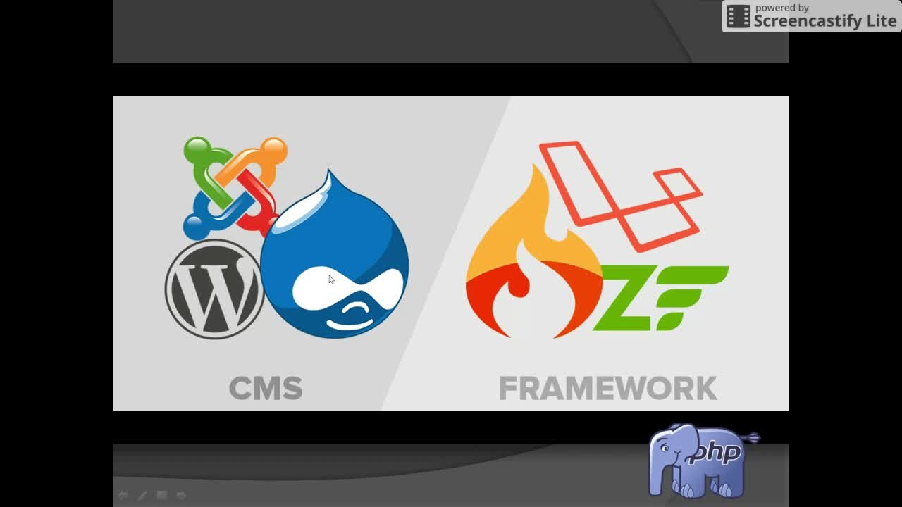 Web Development with PHP and Perl- Learn Backend Programming