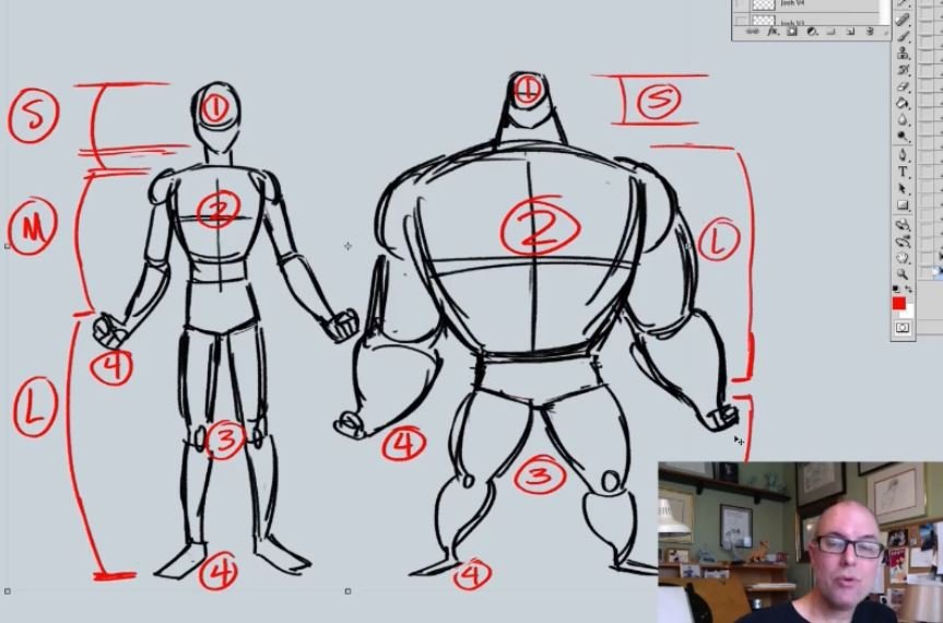 Character Design with Personality: 4 Core Concepts for Creating Better Characters