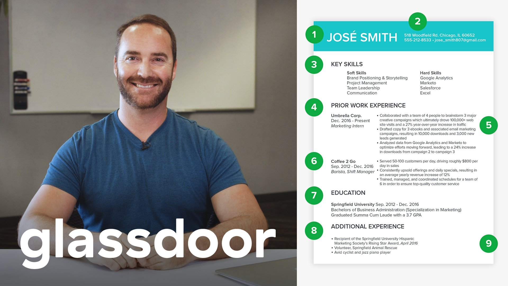 Director Product Design Glassdoor