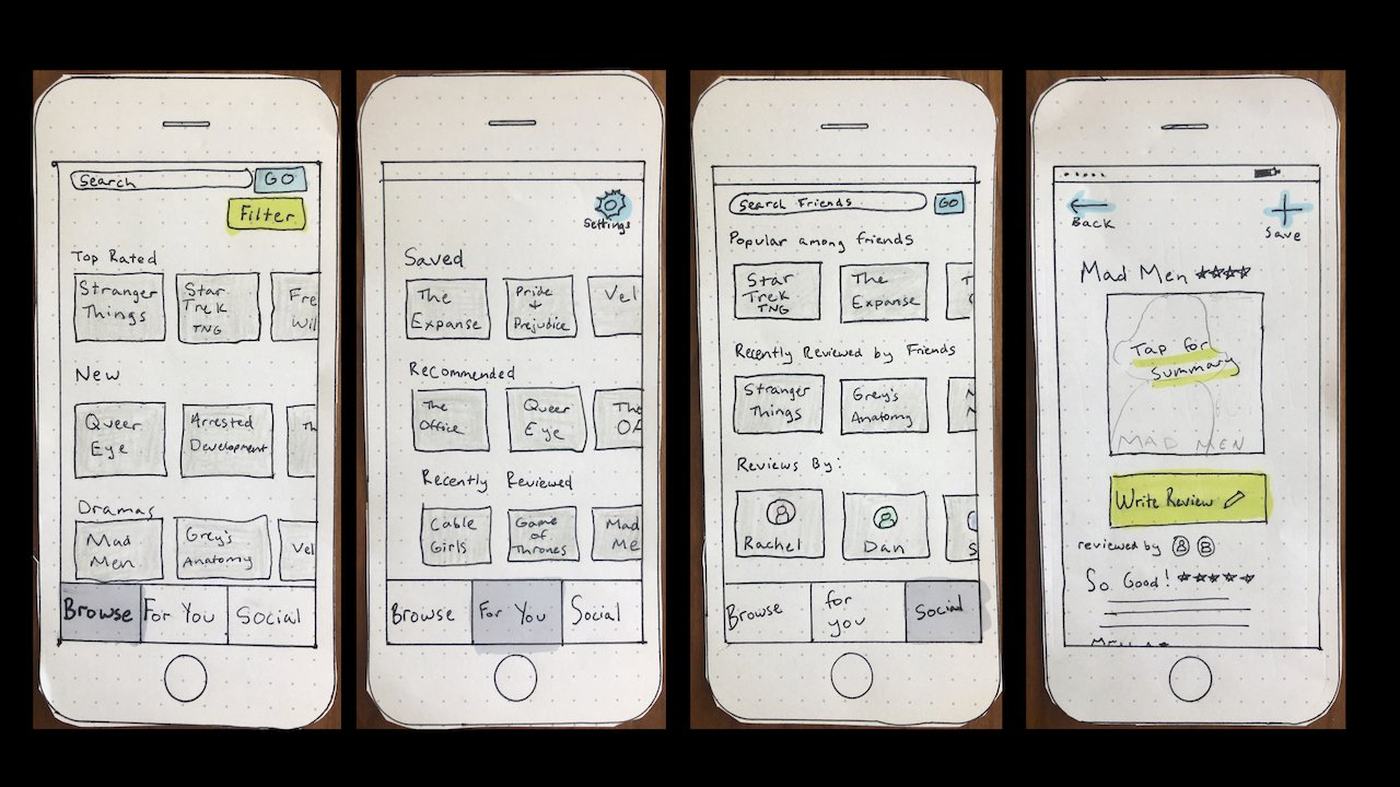 Making a Paper Prototype for a Mobile App