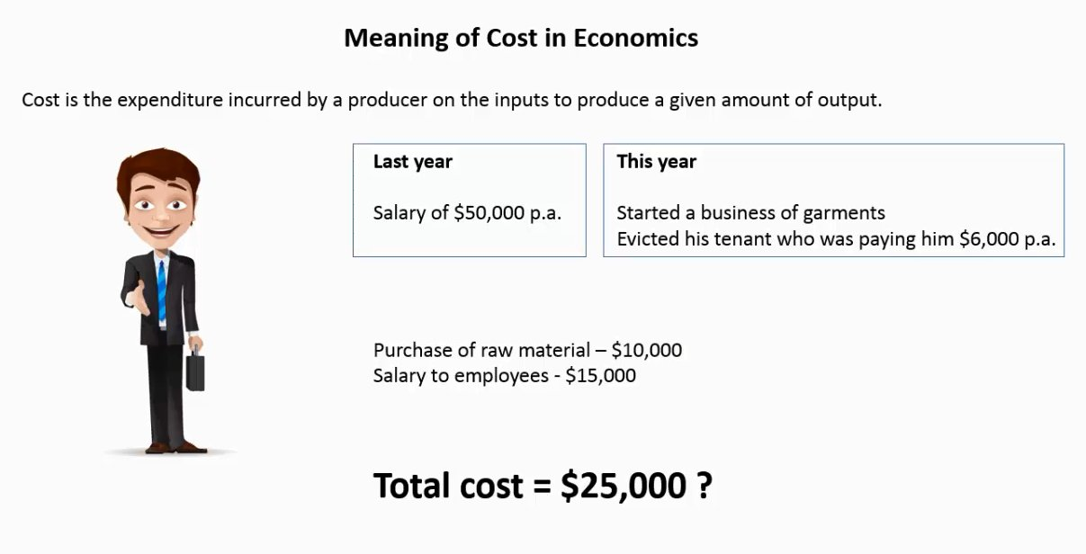 Economics: Concepts of Costs in 10 minutes | Shubham Kalra